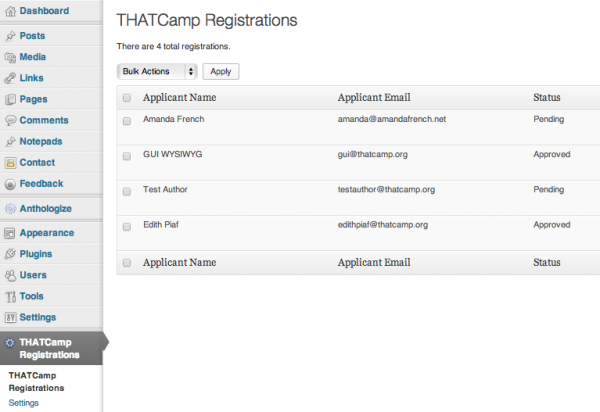 THATCamp Registrations